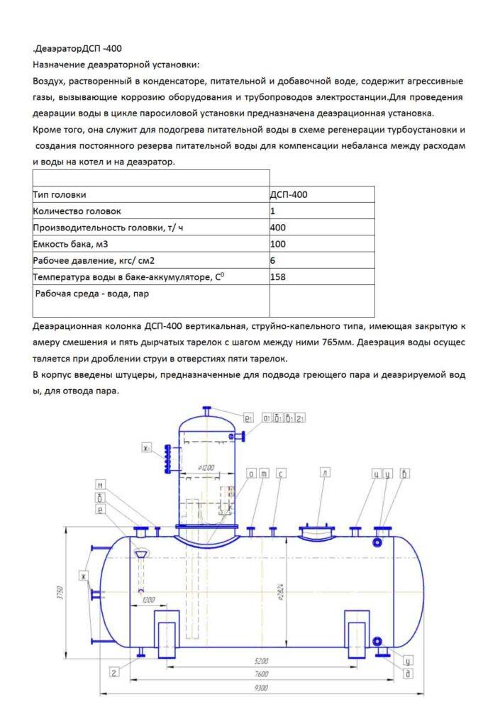 ППР техническая документация