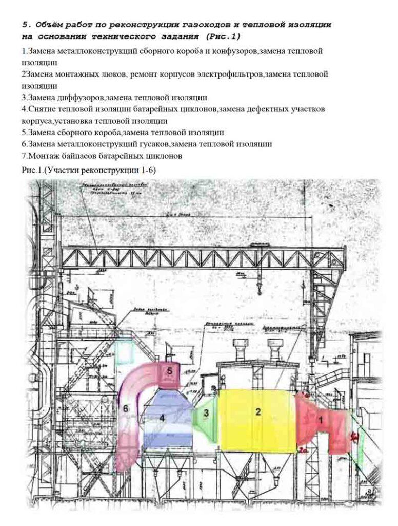 ППР на ремонт оборудования