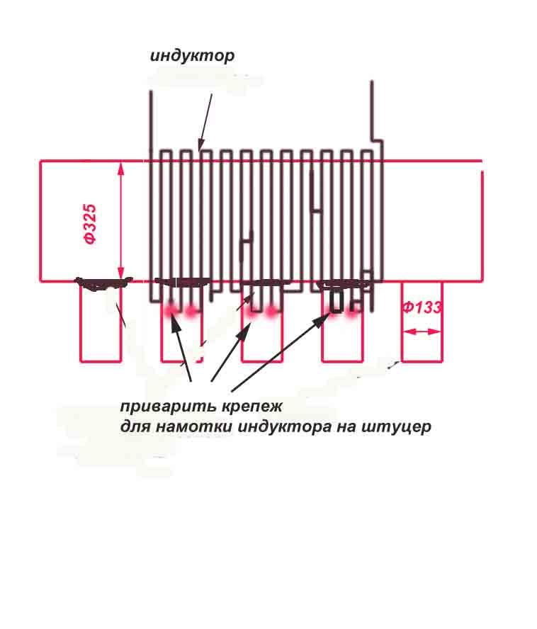 Термообработка угловых стыков тройников, штуцеров труб, врезок в трубопроводы